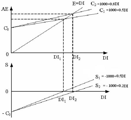 read advances in nonlinear analysis via the concept of measure